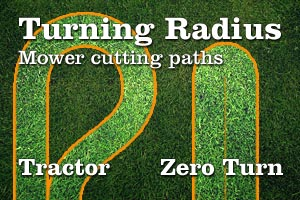 Zero turn cutting path compared to that of a tractor.