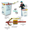Buck-It Restraint System 125R