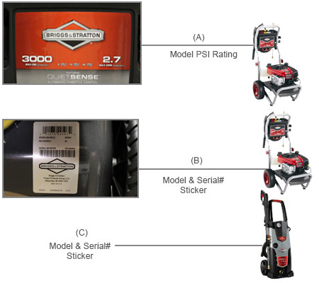 Briggs stratton power products model number and serial for Century ac motor serial number lookup