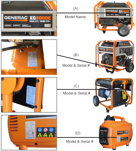 Generac Model Number Locator How To Find Generac Model