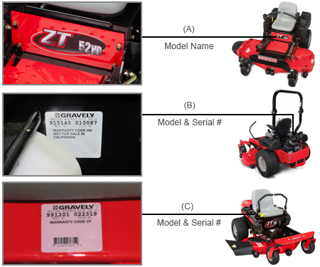 Gravely Zero Turn Model Locator