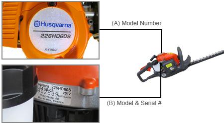 Husqvarna Hedge Trimmer Model Locator