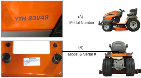Husqvarna Lawn Tractor Model Locator