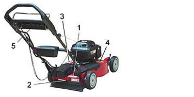 Toro Walk Behind Mower Model Locator